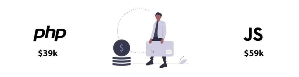 PHP vs JS salary